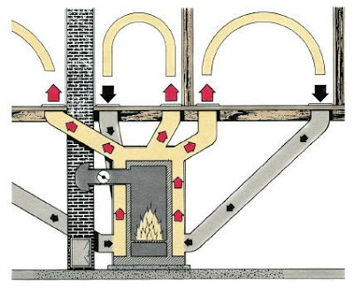 The Monster in Your Basement – the Gravity Furnace ...